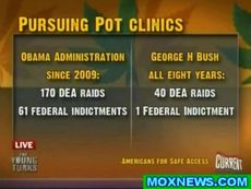 pursing pot clinics