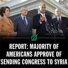 Majority of americans approve of sending congress to syria